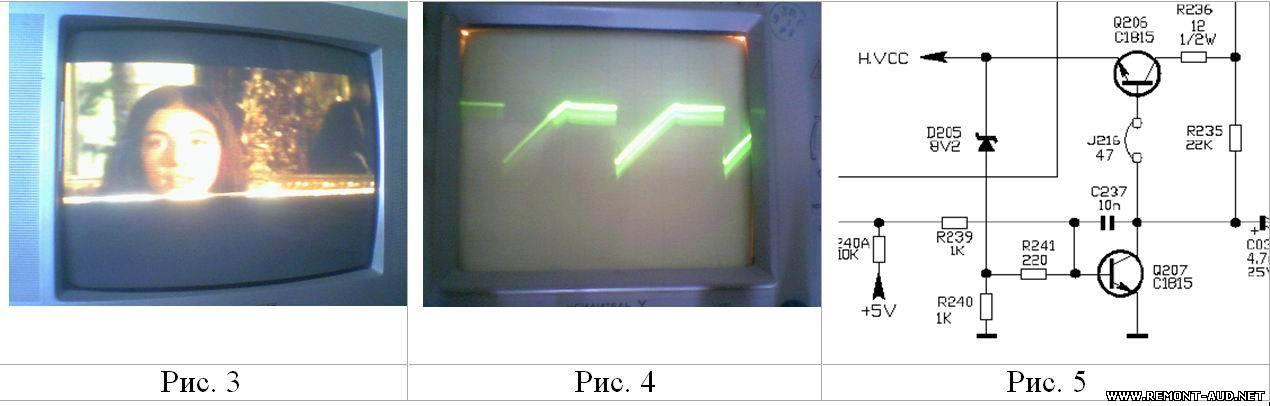 «Sitronics STV-1413N»