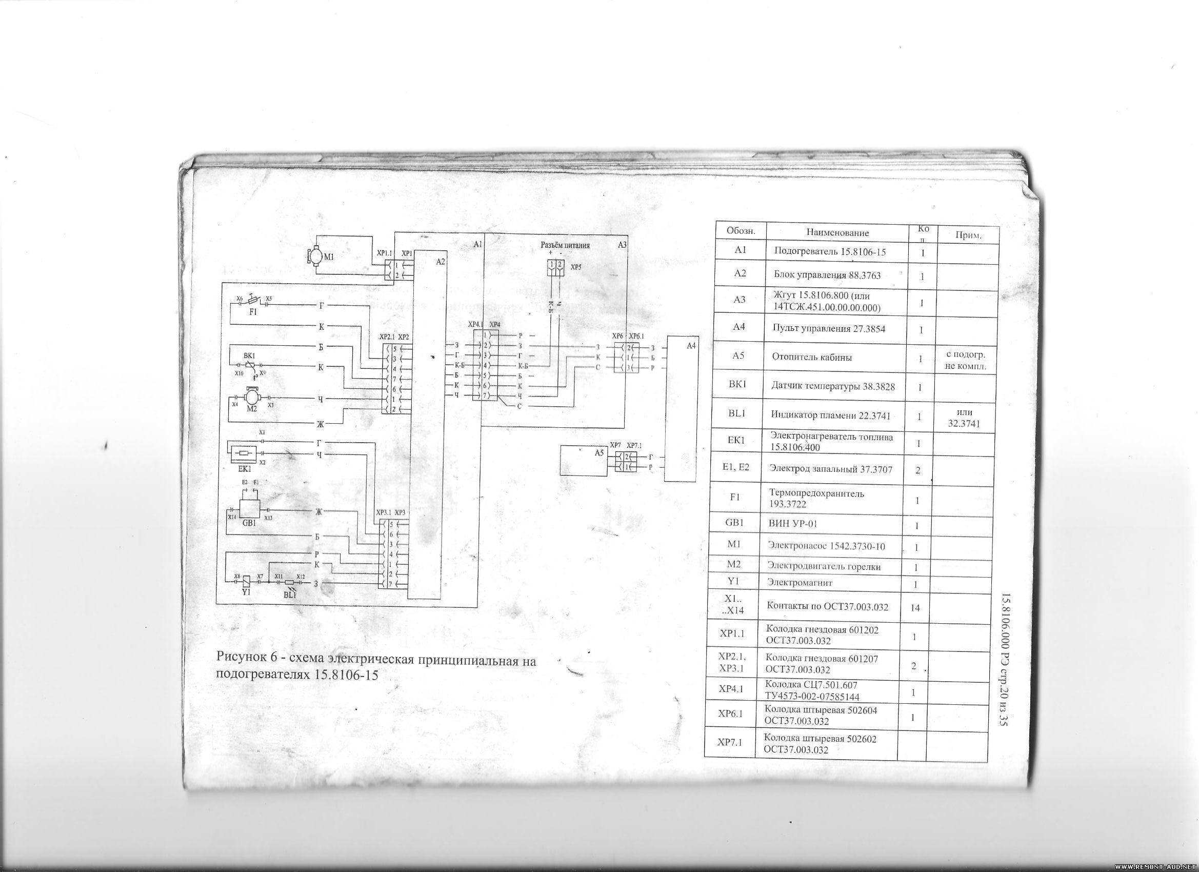 инструкция предпускового подогревателя 15 8106 01 на камаз